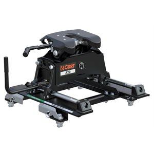 5th Wheel 20K A20 w / Roller & GM OEM Adptr (kit)